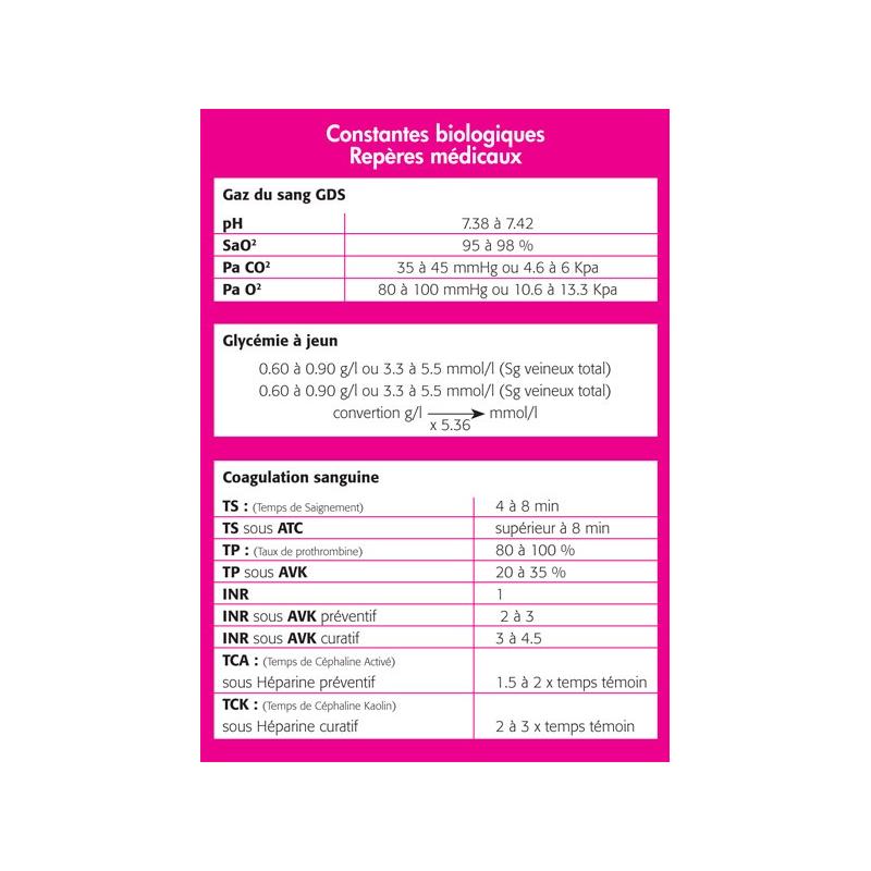 Carte Constantes Biologiques Format Poche Tunique Label Blouse Net